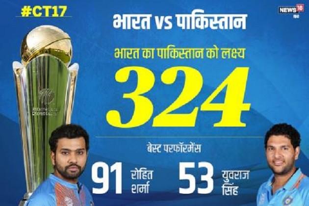 ભારતે ચેમ્પિયન્સ ટ્રોફીમાં પાકિસ્તાનને 124 રનથી હરાવ્યું